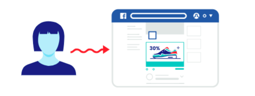 Facebook Dynamic Ads guide - Paragone